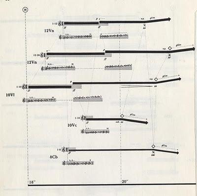 Pendereckin nuotinnusta. Lähde: http://muswrite.blogspot.fi/2011/11/penderecki-threnody-to-victims-of.html